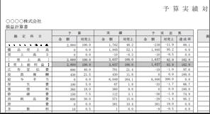 予算実績対比表
